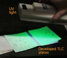 thin layer chromatography of analgesics Experiment #5: tlc of analgesics background: in this experiment, thin-layer chromatography (tlc) will be used to determine the composition of.